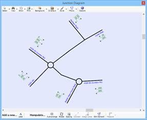 Mejoras diagramas de intersecciones 1